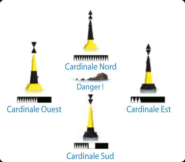 marques-cardinales-balisage