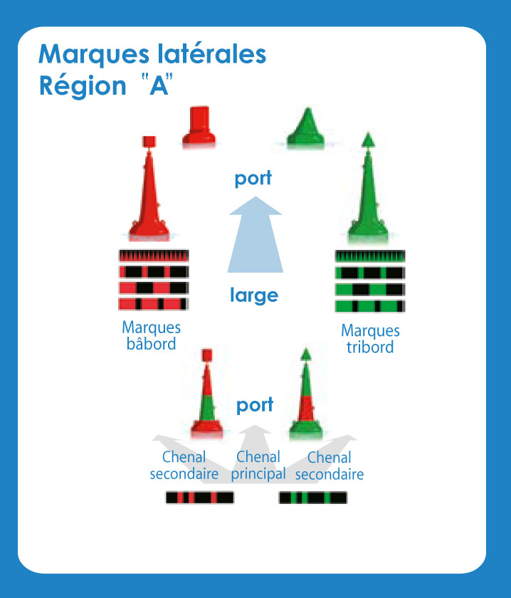 memento-marque-latérales-A