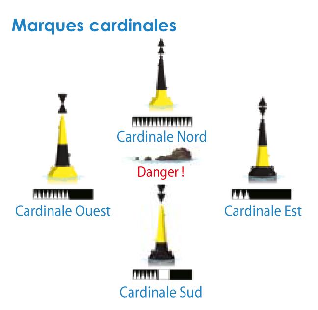marques-cardinales